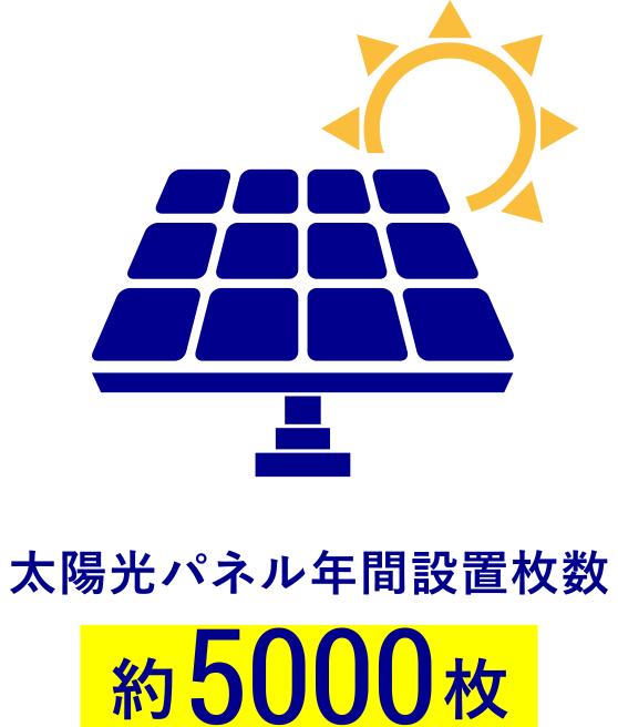 太陽光パネル年間設置枚数